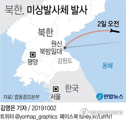 簡訊:朝鮮從東部元山向東發射飛行器