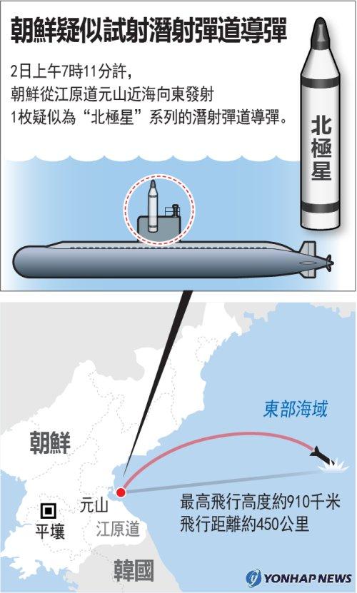 朝鮮疑似試射潛射彈道導彈