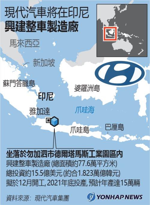 現代汽車將在印尼興建整車製造廠