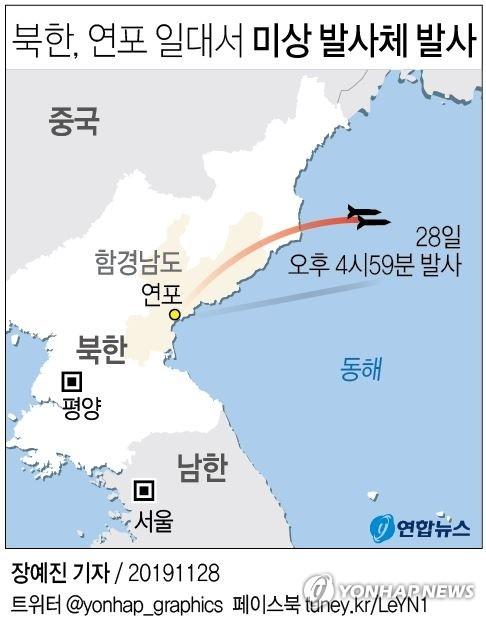 快訊:韓軍稱朝鮮似用超大型火箭炮發射2枚炮彈