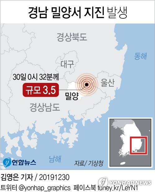 南韓慶尚南道密陽發生3.5級地震