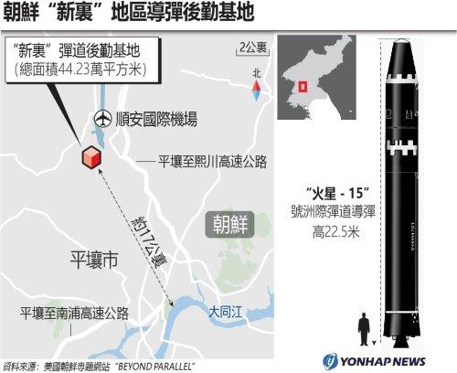 """朝鮮""""新里""""地區導彈後勤基地"""