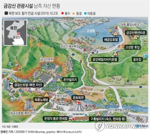 資料圖片:金剛山旅遊設施韓方資產現況 韓聯社