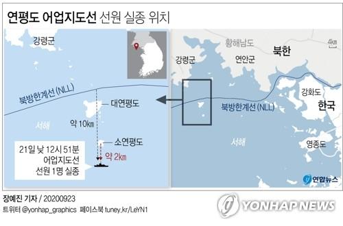 資料圖片:南韓漁政官員失蹤地點約在大延坪島以南10公里、小延坪島以南2公里處,在韓朝海界以南。 韓聯社