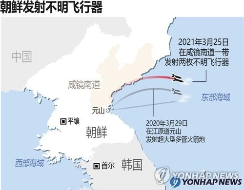 朝鮮發射不明飛行器