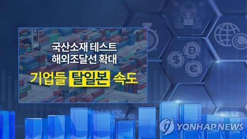 南韓在德辦材料部件業推介會欲脫日自強