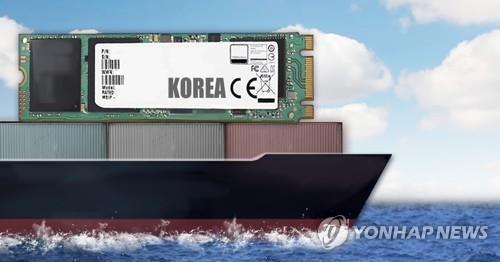 韓9月前20天出口同比減21.8%