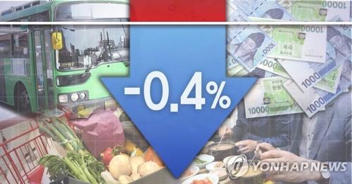 詳訊:韓9月CPI同比下降0.4%
