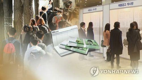 調查:韓求職者平均期望月薪1.5萬元