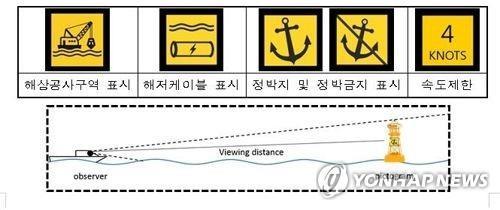 韓中俄無線電導航合作磋商將在首爾舉行