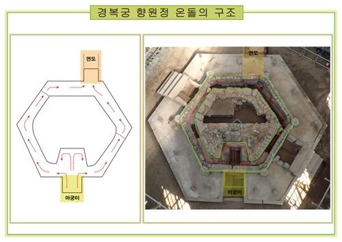 """南韓古建築""""香遠亭""""被發現有暖炕"""
