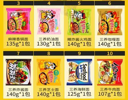南韓在中國進口速食麵市場份額居首