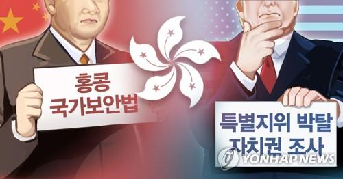 南韓關注美國取消香港特殊待遇對國內經濟影響