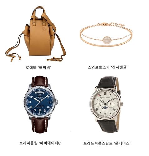 韓免稅店將推第三輪庫存免稅品促銷活動