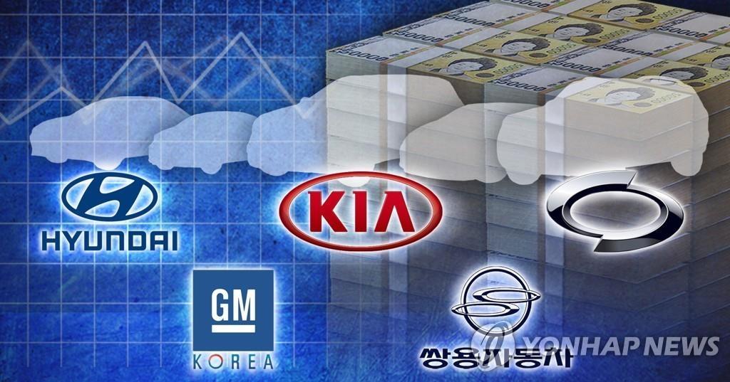 南韓五大整車廠商7月銷量同比減一成多
