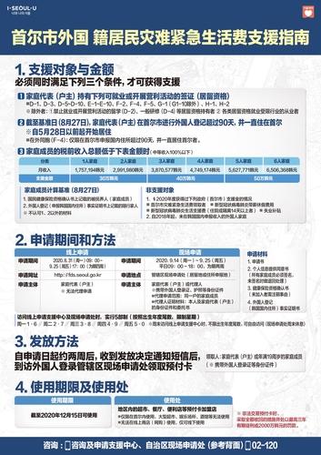 首爾市外籍市民災難緊急生活費支援指南(中文版) 首爾市政府供圖(圖片嚴禁轉載複製)