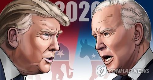 美國大選結果將深遠影響半島局勢