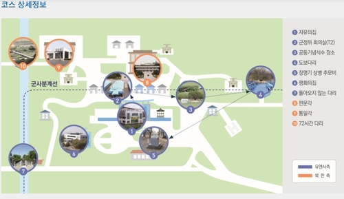 資料圖片:板門店參觀路線 板門店參觀項目支援中心官網截圖(圖片嚴禁轉載複製)