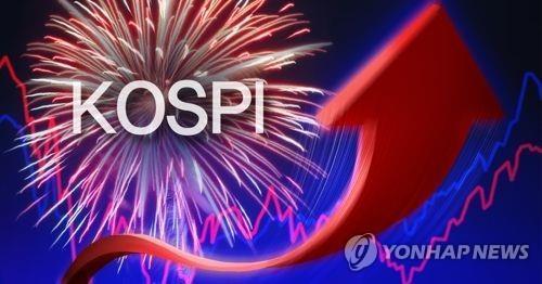 南韓KOSPI指數突破2700點創新高