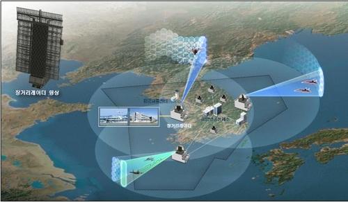 南韓將自主研發防空識別區監視雷達