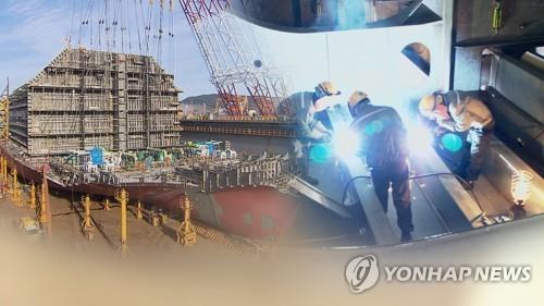 南韓船企接單量連續4個月領跑全球
