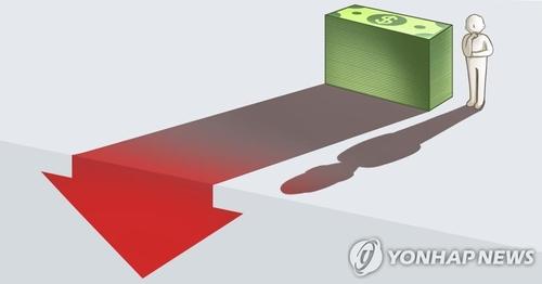 詳訊:韓2020年第四季GDP增速初核為1.2% 全年-1%