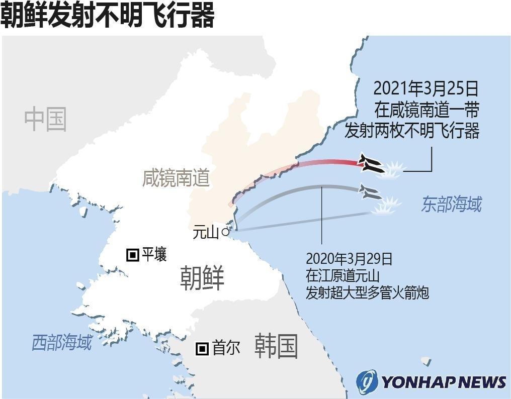 朝鮮發射飛行器示意圖 韓聯社