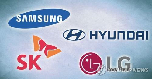 報告:韓百強企業2020年員工數同比減少1.1%