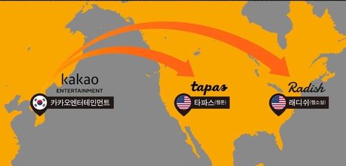 韓網際網路兩巨頭收購網路文創平臺佈局全球市場