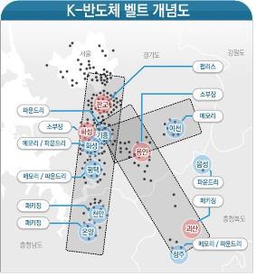 南韓發佈半導體強國建設戰略規劃