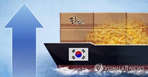 南韓上半年速食麵出口額再創新高