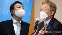 民調:韓總統人選民望尹錫悅26.9%李在明26%