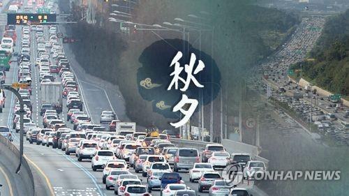 調查:近八成南韓人今年中秋就地過節