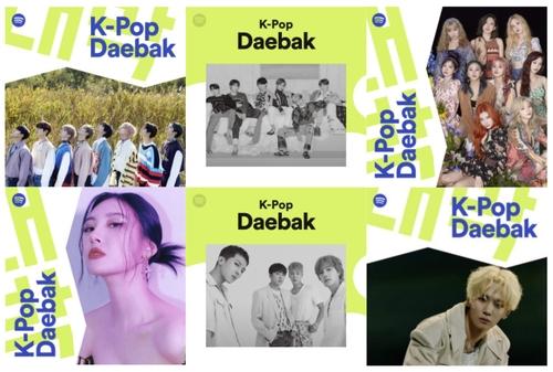 聲田K-POP歌單串流播放量逼近17億次