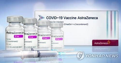 南韓向伊朗捐贈100萬劑阿斯利康新冠疫苗