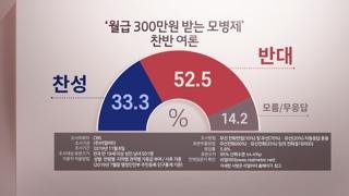 民調:南韓反對募兵制的意見佔上風