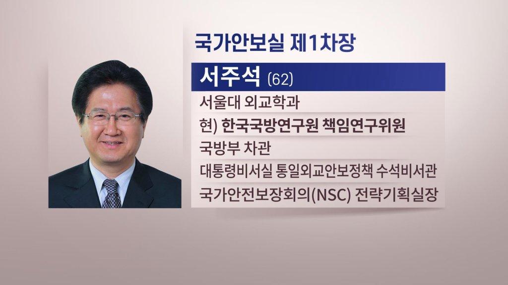 韓青瓦臺副部級及秘書官5名官員換人