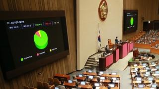 南韓國會表決通過2021年度預算案