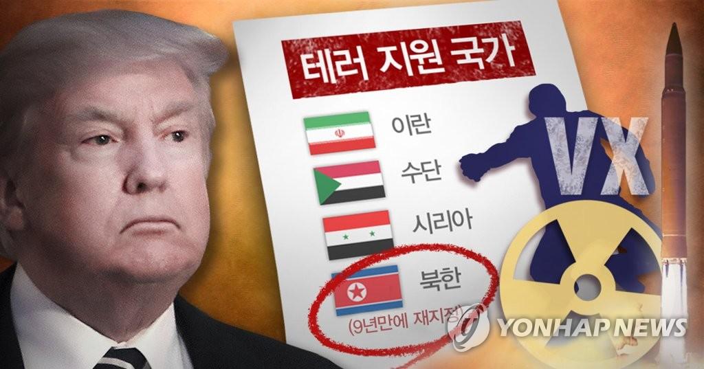 報告:美國去年凍結朝鮮資產3169萬美元