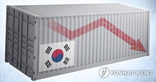 南韓10月出口同比減少3.6%