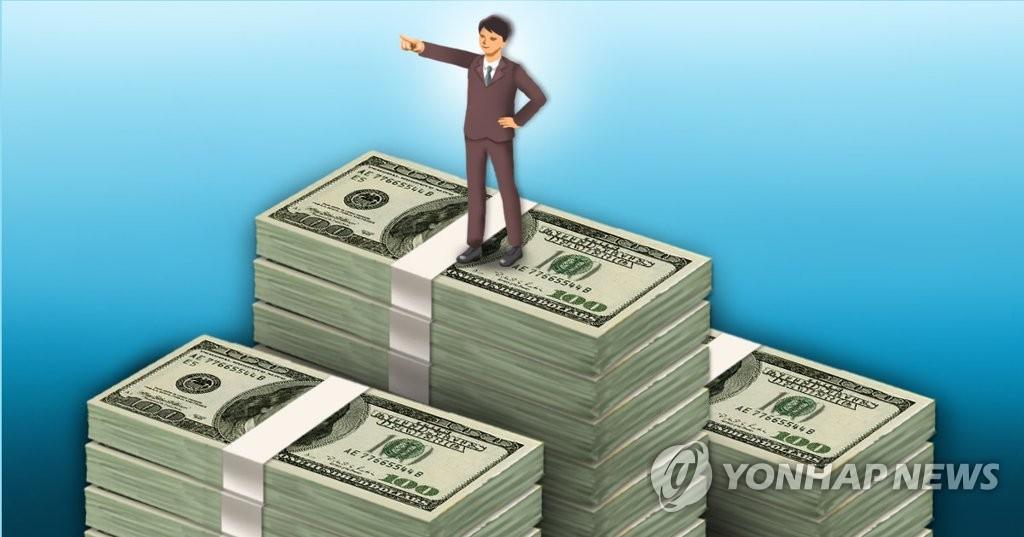 南韓第二季對外直接投資同比增26.8%