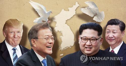 朝媒連日發文強調韓半島和平