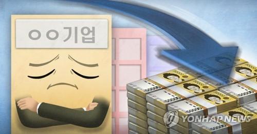 統計:韓企第二季銷售額同比下滑10%創新低