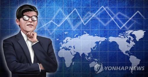 第二季南韓對外直接投資同比增13%創新高