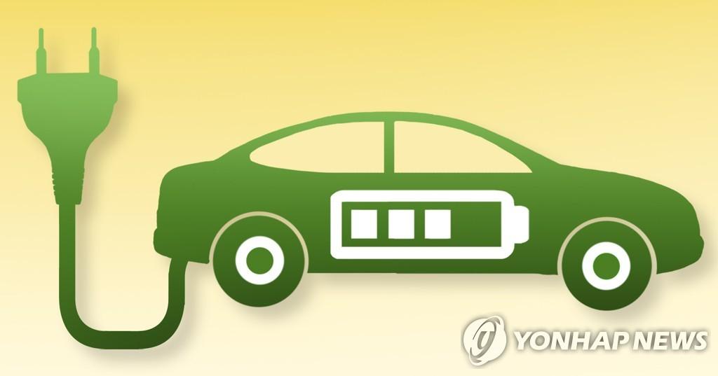 現代起亞上半年環保汽車銷量同比增36%