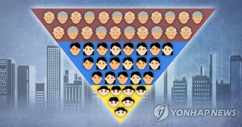 統計:2020年南韓老齡人口占比近16%