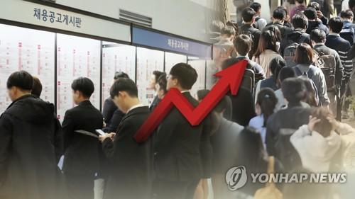 詳訊:韓7月就業人口同比增54.2萬人 失業率3.2%