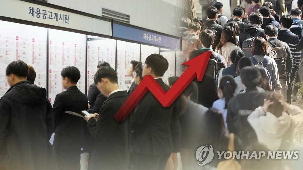 詳訊:韓11月就業人口同比增33.1萬人 失業率3.1%