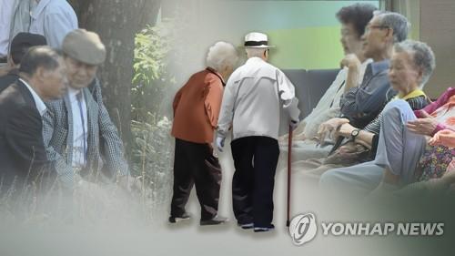 調查:南韓空巢老人佔比近八成