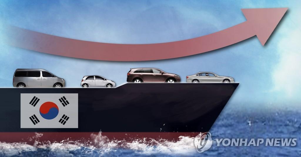 韓上半年汽車出口額創七年來新高